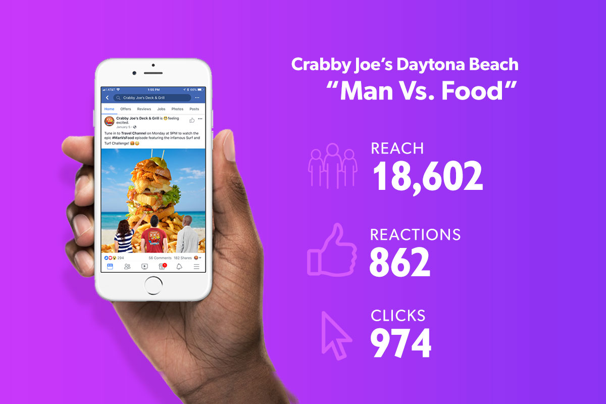 Crabby Joes Daytona Beach Man Vs Food Reach 18602 Reactions 862 Clicks 974